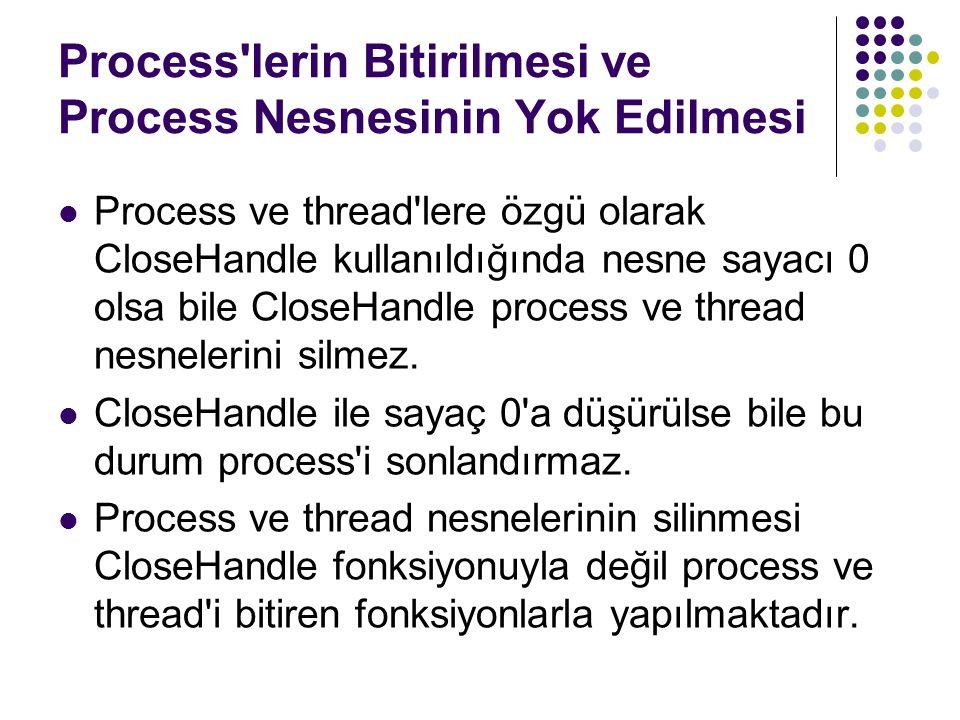 Process lerin Bitirilmesi ve Process Nesnesinin Yok Edilmesi