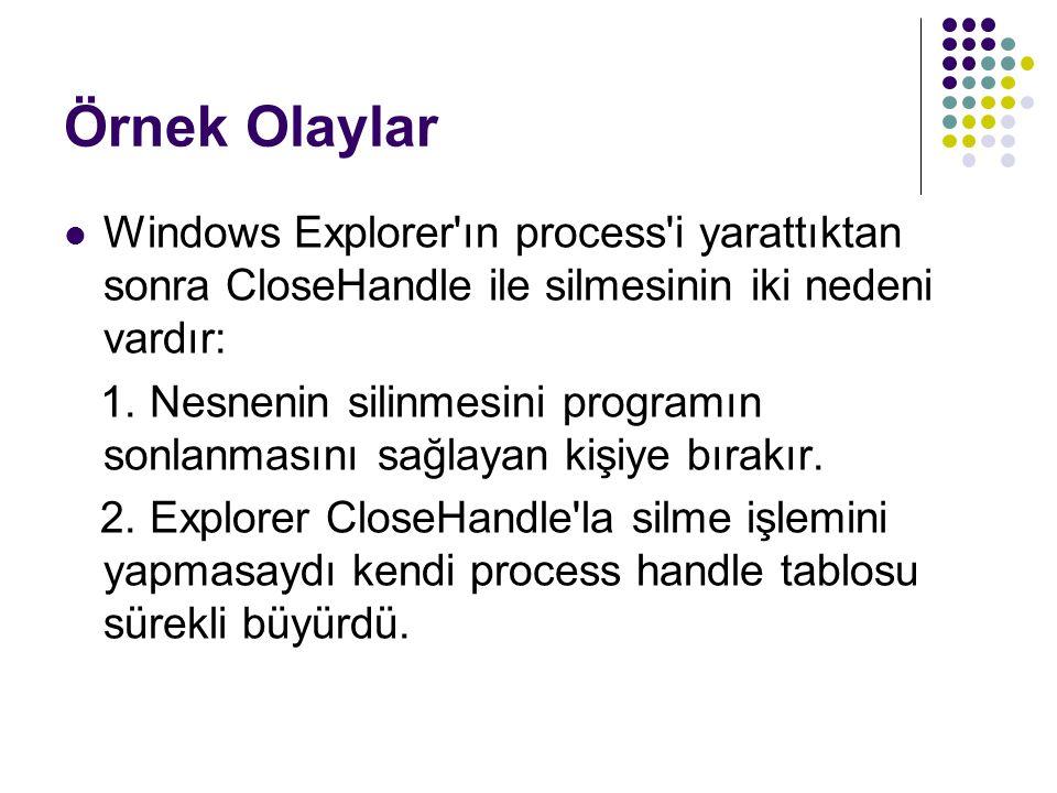 Örnek Olaylar Windows Explorer ın process i yarattıktan sonra CloseHandle ile silmesinin iki nedeni vardır: