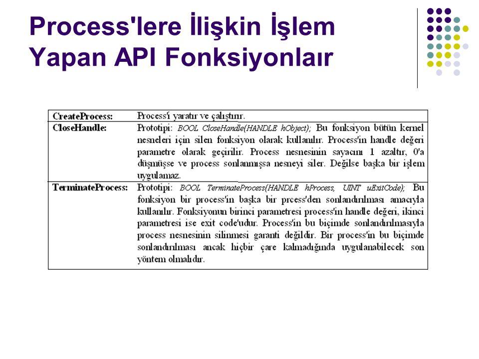 Process lere İlişkin İşlem Yapan API Fonksiyonlaır