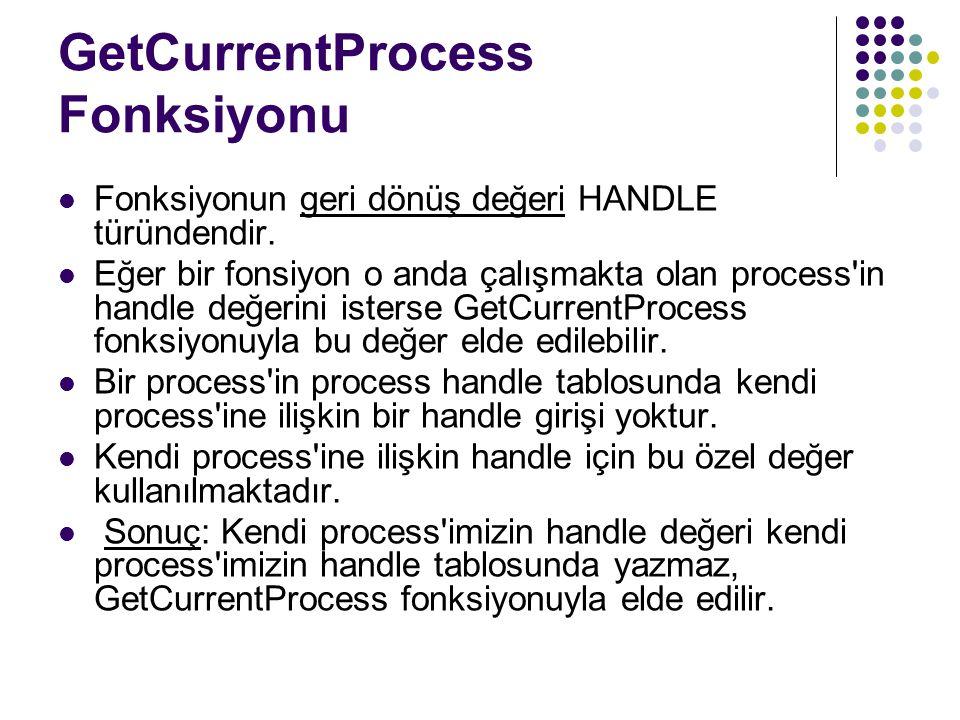 GetCurrentProcess Fonksiyonu