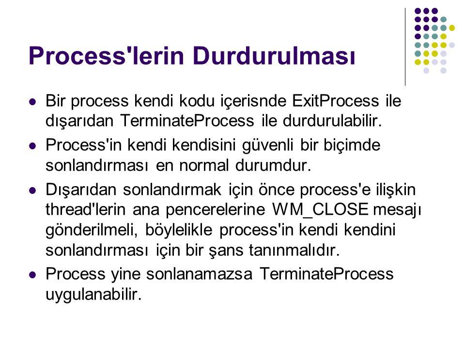 Process lerin Durdurulması
