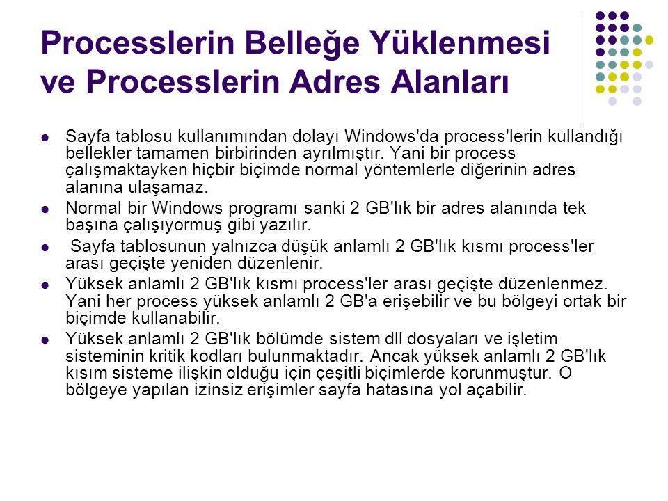 Processlerin Belleğe Yüklenmesi ve Processlerin Adres Alanları