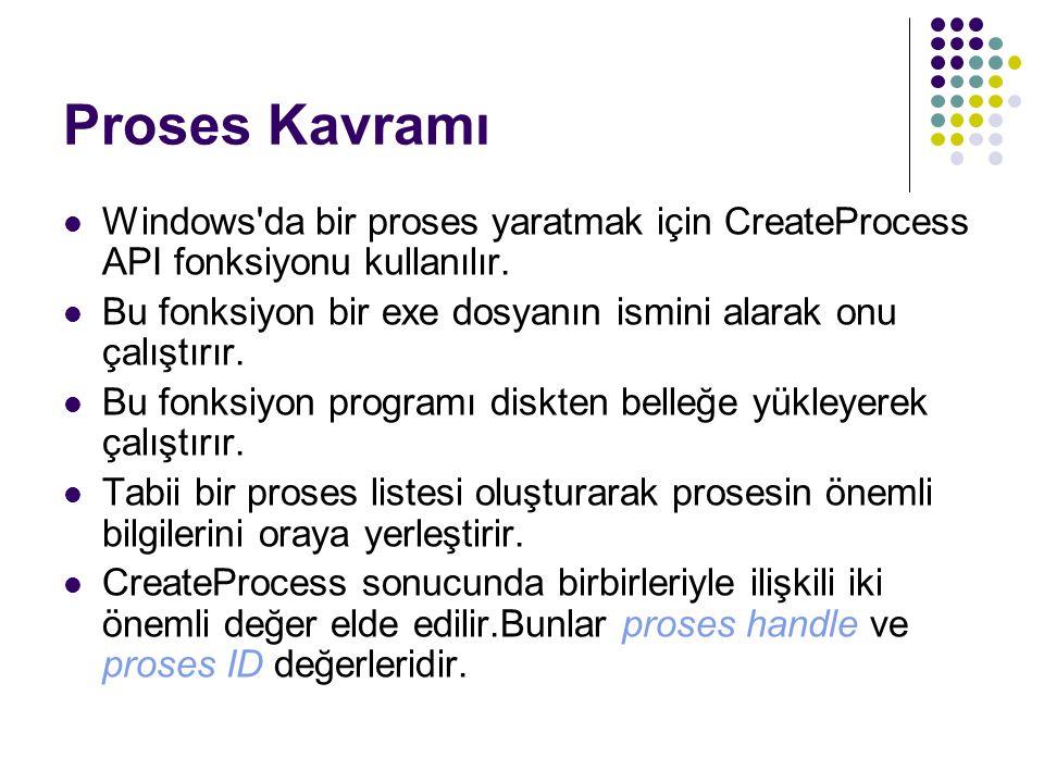 Proses Kavramı Windows da bir proses yaratmak için CreateProcess API fonksiyonu kullanılır.
