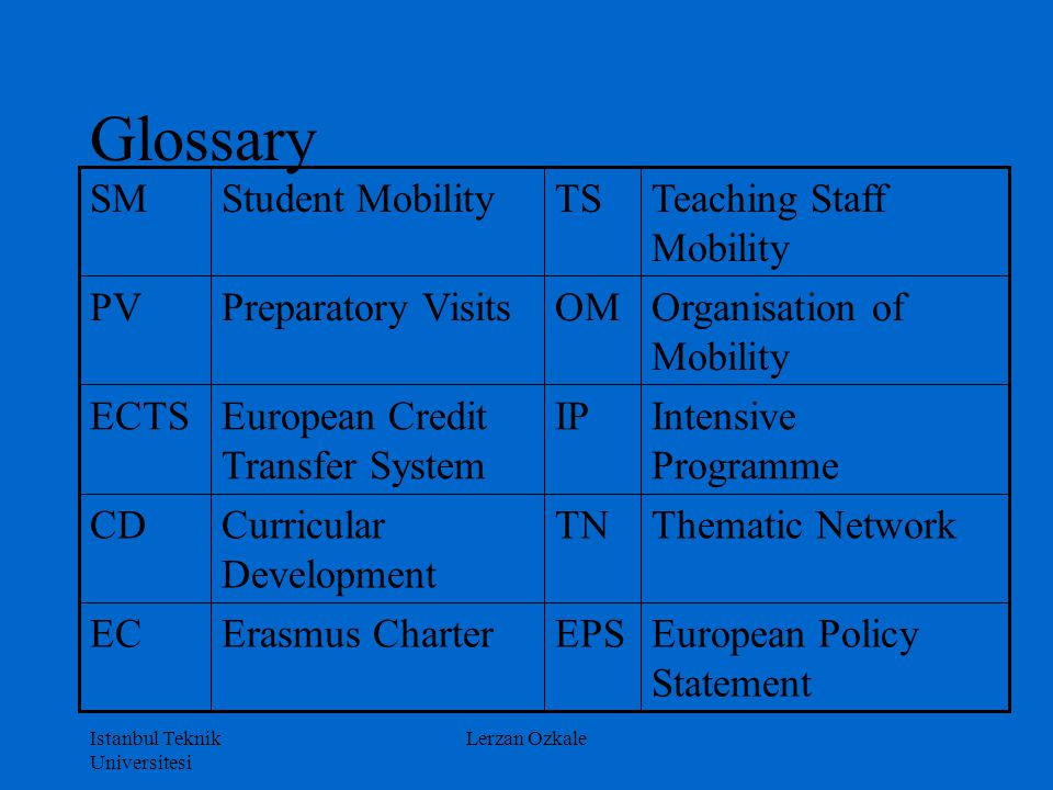 Glossary European Policy Statement EPS Erasmus Charter EC