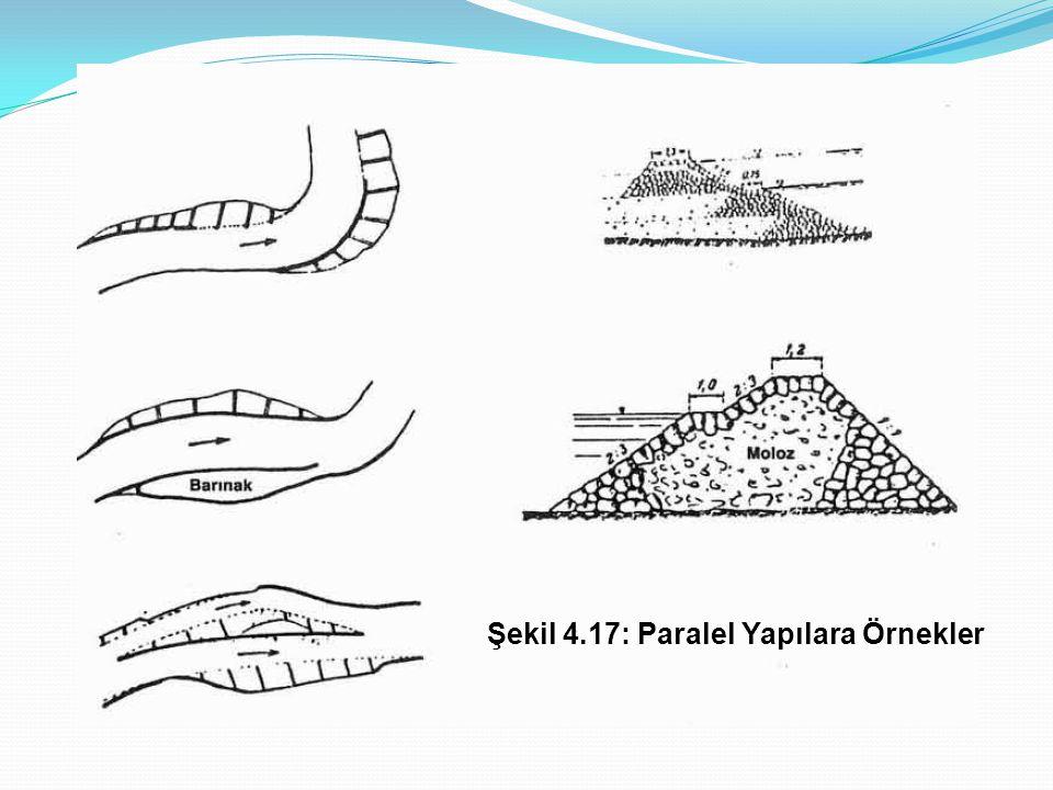 Şekil 4.17: Paralel Yapılara Örnekler
