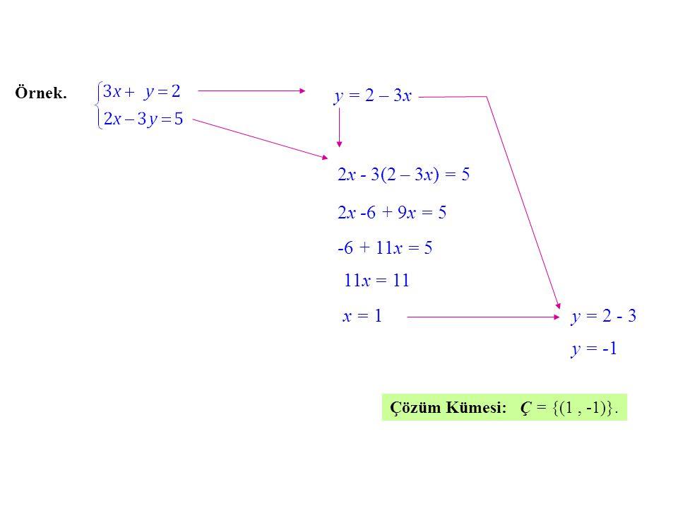 y = 2 – 3x 2x - 3(2 – 3x) = 5 2x -6 + 9x = 5 -6 + 11x = 5 11x = 11
