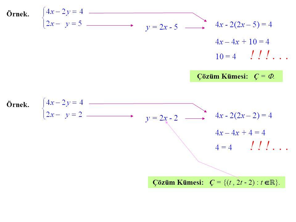 Çözüm Kümesi: Ç = {(t , 2t - 2) : t ℝ}.