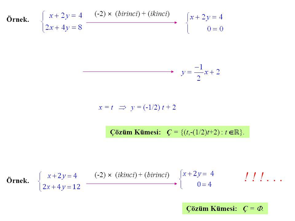 Çözüm Kümesi: Ç = {(t,-(1/2)t+2) : t ℝ}.