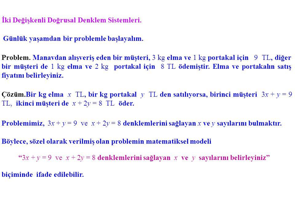 İki Değişkenli Doğrusal Denklem Sistemleri.