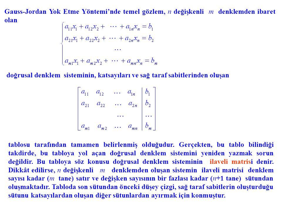 Gauss-Jordan Yok Etme Yöntemi'nde temel gözlem, n değişkenli m denklemden ibaret olan