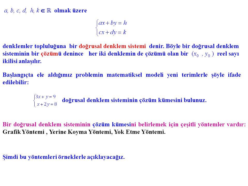 a, b, c, d, h, k  ℝ olmak üzere