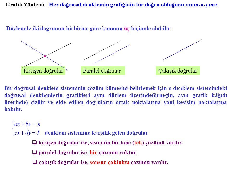 Grafik Yöntemi. Her doğrusal denklemin grafiğinin bir doğru olduğunu anımsa-yınız.