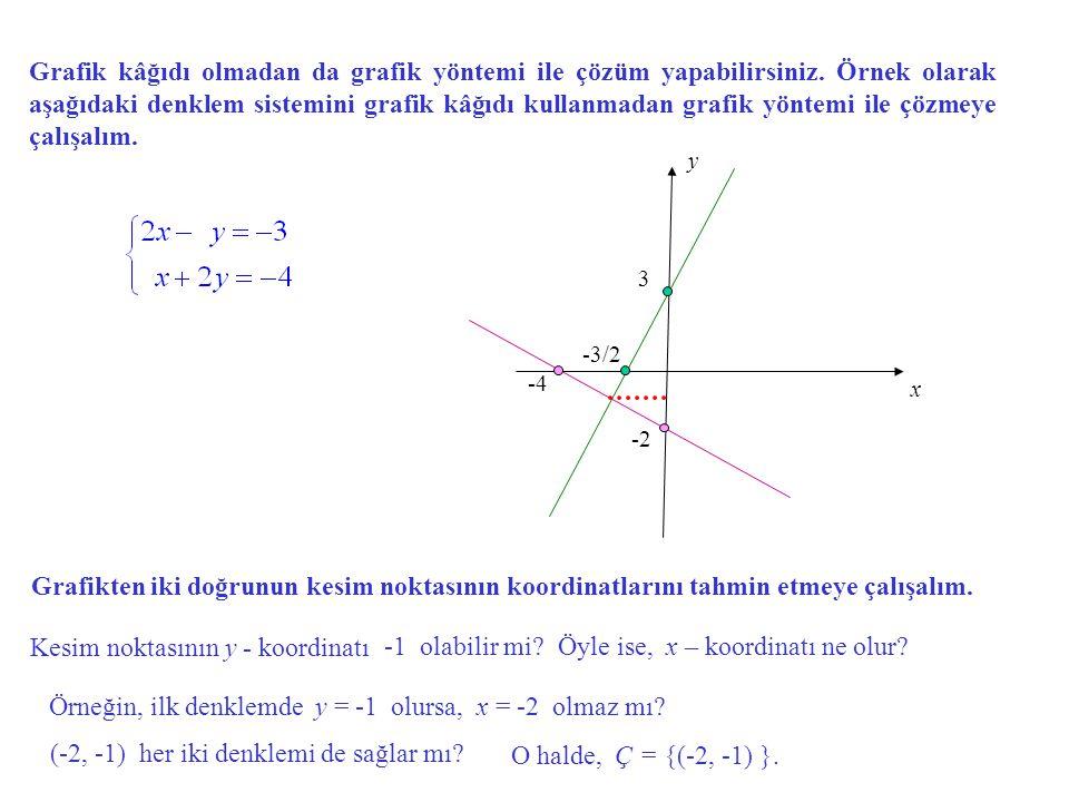 Kesim noktasının y - koordinatı -1 olabilir mi