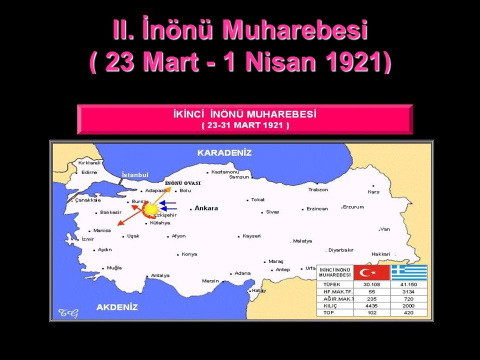 II. İnönü Muharebesi ( 23 Mart - 1 Nisan 1921)