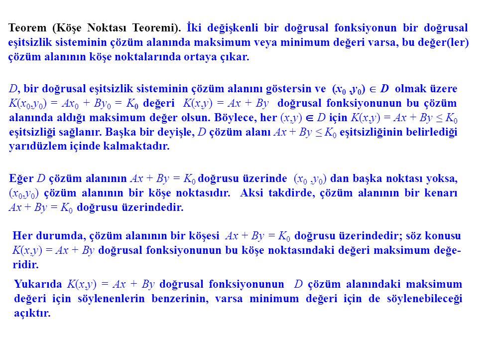 Teorem (Köşe Noktası Teoremi)
