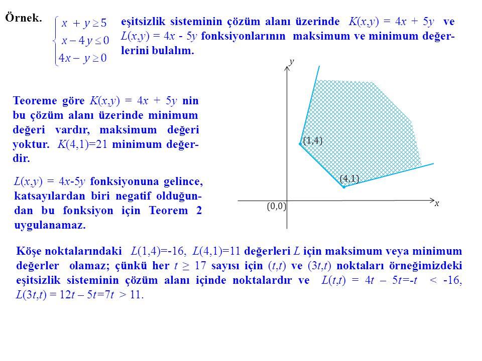 Örnek. eşitsizlik sisteminin çözüm alanı üzerinde K(x,y) = 4x + 5y ve L(x,y) = 4x - 5y fonksiyonlarının maksimum ve minimum değer-lerini bulalım.