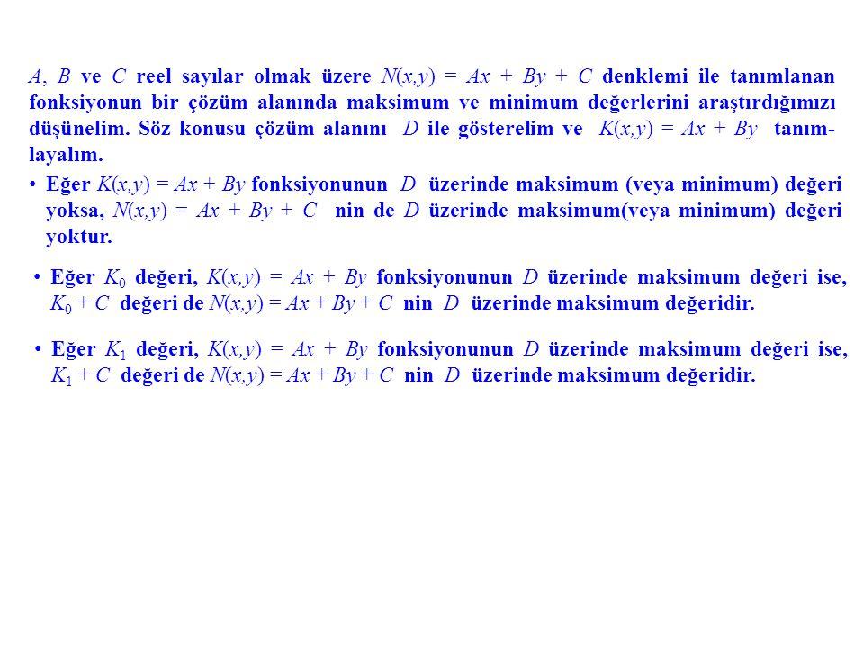 A, B ve C reel sayılar olmak üzere N(x,y) = Ax + By + C denklemi ile tanımlanan fonksiyonun bir çözüm alanında maksimum ve minimum değerlerini araştırdığımızı düşünelim. Söz konusu çözüm alanını D ile gösterelim ve K(x,y) = Ax + By tanım-layalım.