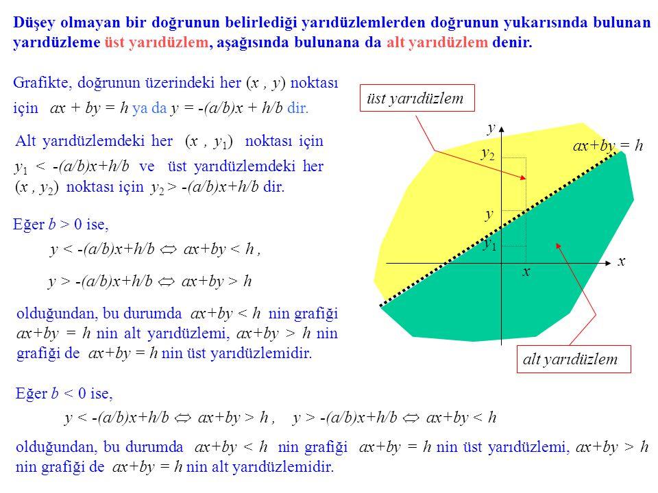 Düşey olmayan bir doğrunun belirlediği yarıdüzlemlerden doğrunun yukarısında bulunan yarıdüzleme üst yarıdüzlem, aşağısında bulunana da alt yarıdüzlem denir.