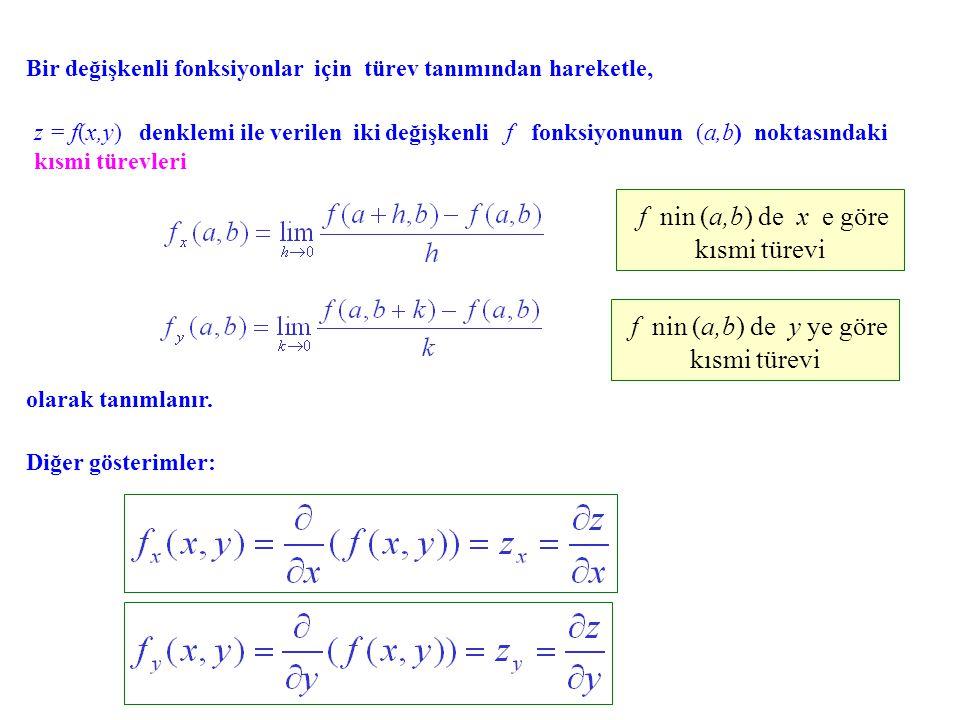 f nin (a,b) de x e göre kısmi türevi
