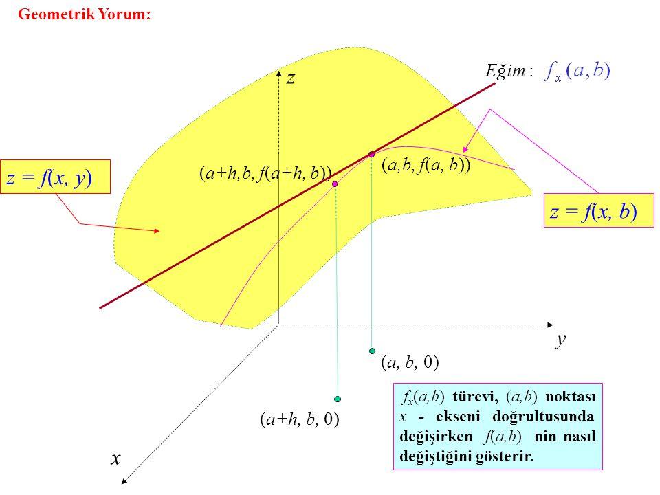 z z = f(x, y) z = f(x, b) y x Eğim : (a,b, f(a, b)) (a+h,b, f(a+h, b))