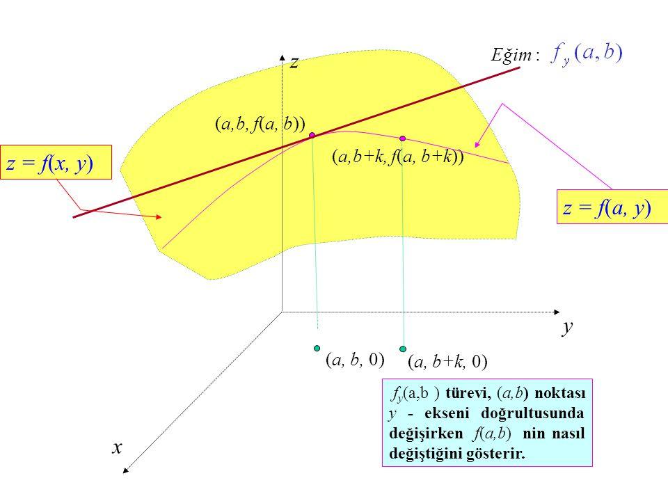 z z = f(x, y) z = f(a, y) y x Eğim : (a,b, f(a, b)) (a,b+k, f(a, b+k))