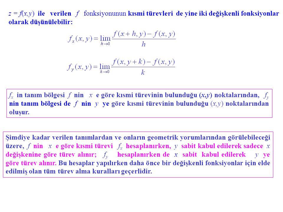 z = f(x,y) ile verilen f fonksiyonunun kısmi türevleri de yine iki değişkenli fonksiyonlar olarak düşünülebilir: