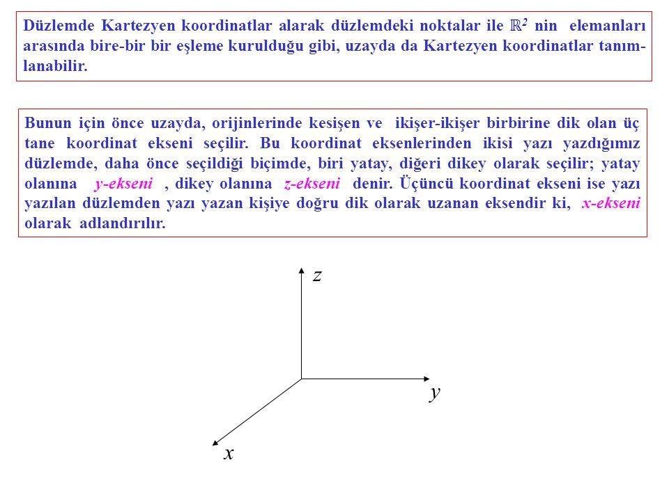 Düzlemde Kartezyen koordinatlar alarak düzlemdeki noktalar ile ℝ2 nin elemanları arasında bire-bir bir eşleme kurulduğu gibi, uzayda da Kartezyen koordinatlar tanım-lanabilir.