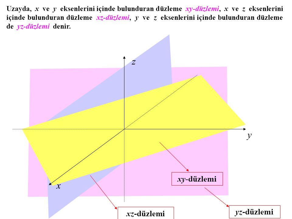 z y x xy-düzlemi yz-düzlemi xz-düzlemi