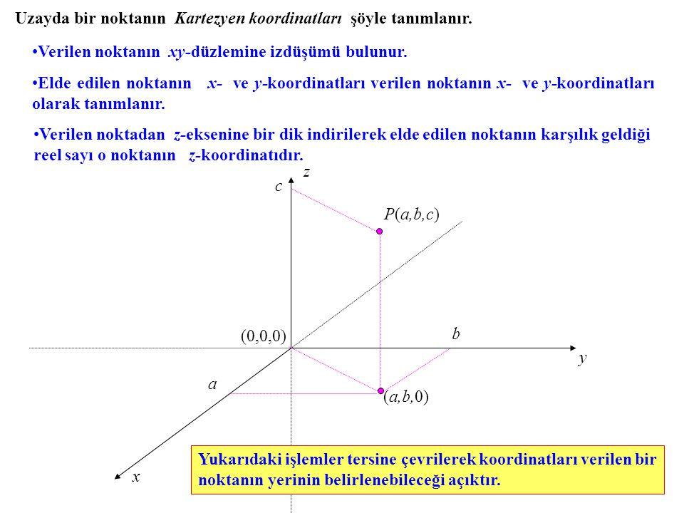 Uzayda bir noktanın Kartezyen koordinatları şöyle tanımlanır.