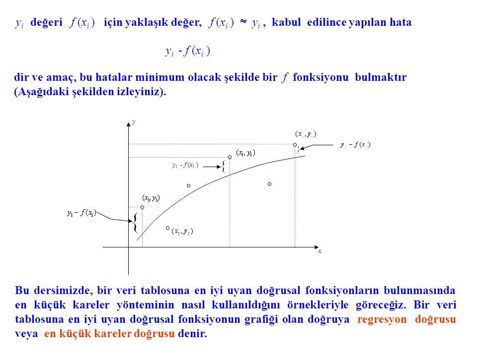 yi değeri f (xi ) için yaklaşık değer, f (xi )  yi , kabul edilince yapılan hata