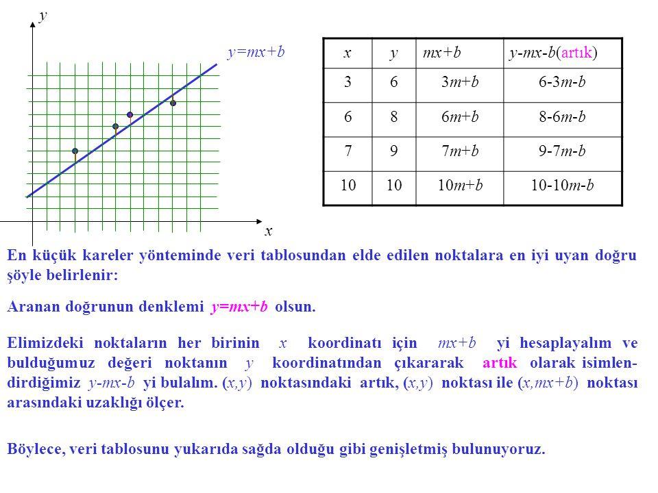 x y. y=mx+b. x. y. mx+b. y-mx-b(artık) 3. 6. 3m+b. 6-3m-b. 8. 6m+b. 8-6m-b. 7. 9. 7m+b.