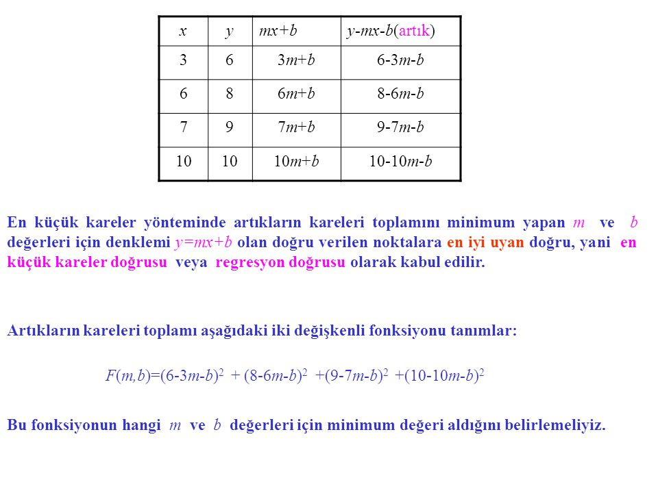 x y. mx+b. y-mx-b(artık) 3. 6. 3m+b. 6-3m-b. 8. 6m+b. 8-6m-b. 7. 9. 7m+b. 9-7m-b. 10.