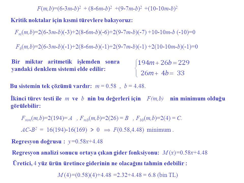 F(m,b)=(6-3m-b)2 + (8-6m-b)2 +(9-7m-b)2 +(10-10m-b)2