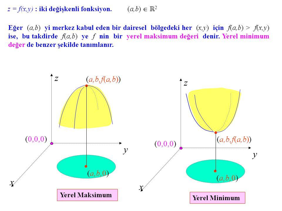 z z y y x x (a,b,f(a,b)) (0,0,0) (a,b,f(a,b)) (0,0,0) (a,b,0) (a,b,0)
