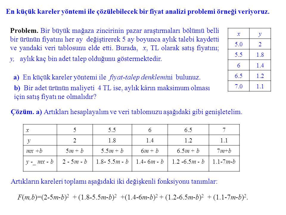 a) En küçük kareler yöntemi ile fiyat-talep denklemini bulunuz.