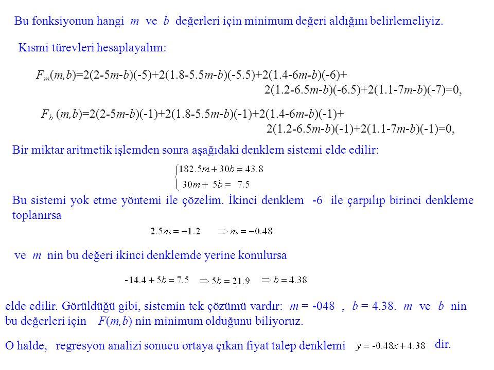 Bu fonksiyonun hangi m ve b değerleri için minimum değeri aldığını belirlemeliyiz.