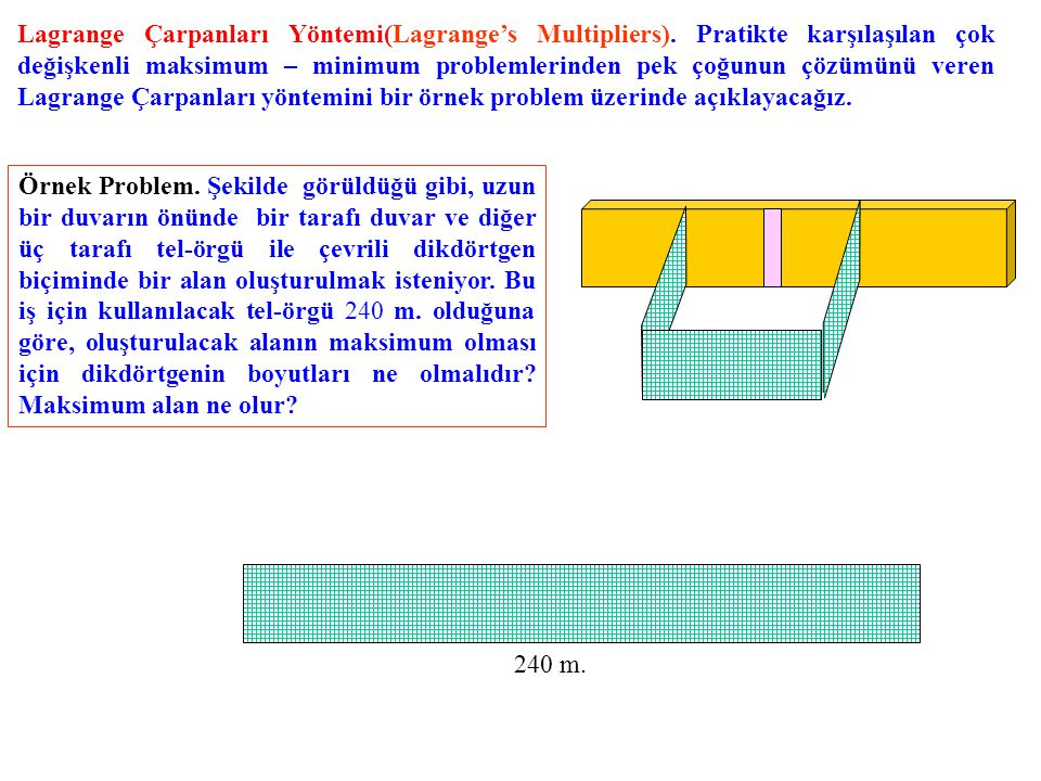 Lagrange Çarpanları Yöntemi(Lagrange's Multipliers)