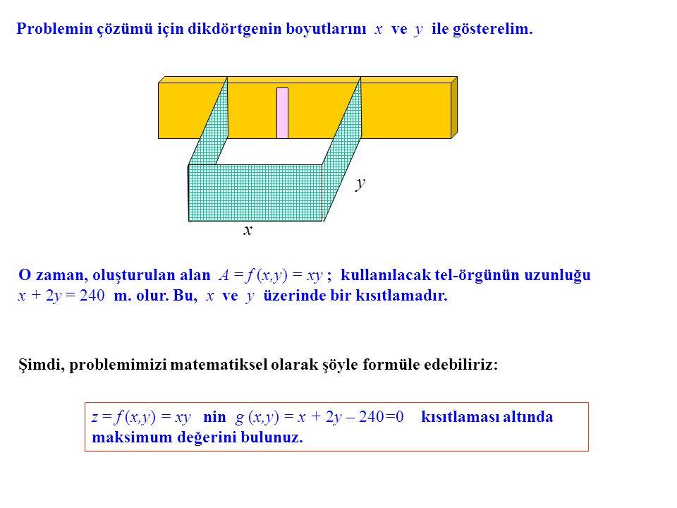 Problemin çözümü için dikdörtgenin boyutlarını x ve y ile gösterelim.