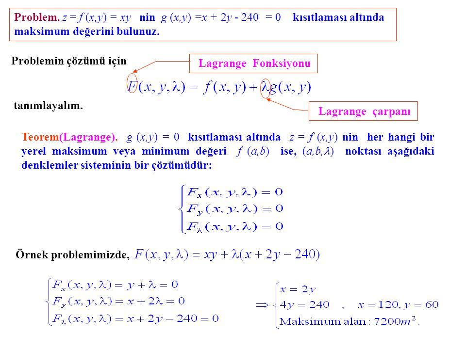 Problem. z = f (x,y) = xy nin g (x,y) =x + 2y - 240 = 0 kısıtlaması altında maksimum değerini bulunuz.