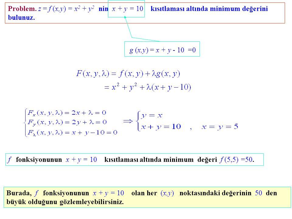 g (x,y) = x + y - 10 =0 Problem. z = f (x,y) = x2 + y2 nin x + y = 10 kısıtlaması altında minimum değerini bulunuz.