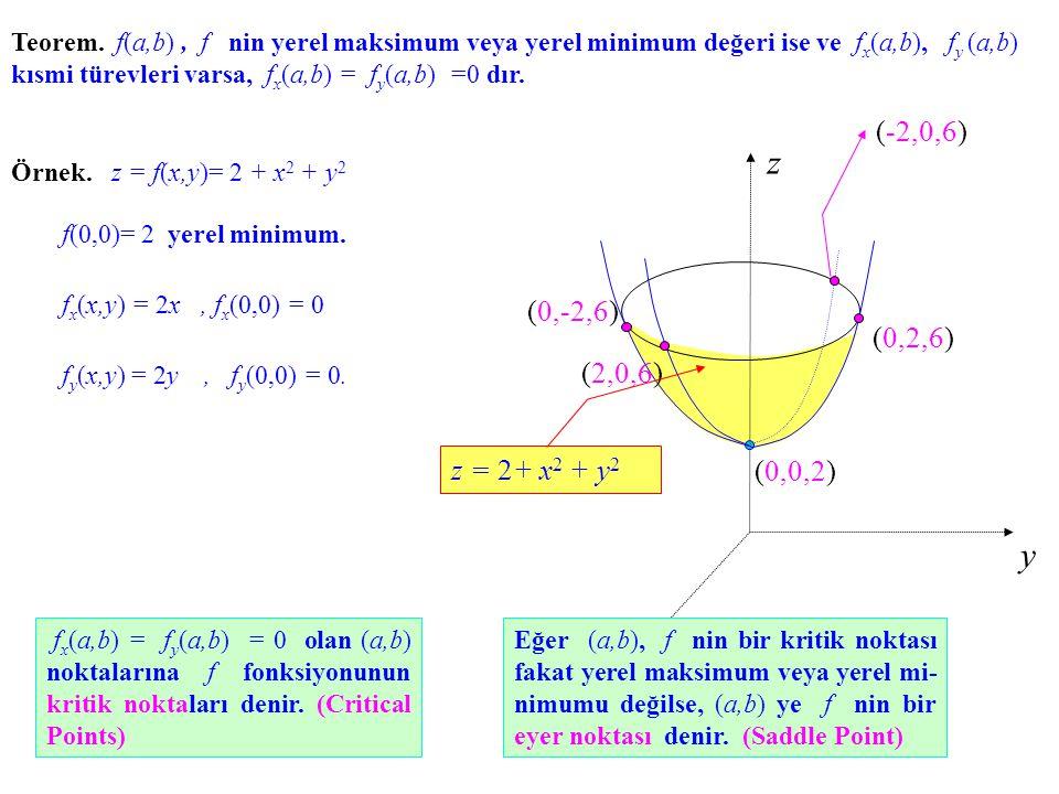 z y x (-2,0,6) (0,-2,6) (0,2,6) (2,0,6) z = 2+ x2 + y2 (0,0,2)