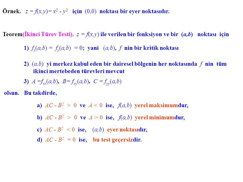 Örnek. z = f(x,y)= x2 - y2 için (0,0) noktası bir eyer noktasıdır.