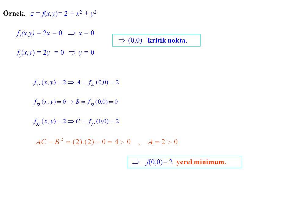 Örnek. z = f(x,y)= 2 + x2 + y2 fx(x,y) = 2x = 0  x = 0.  (0,0) kritik nokta. fy(x,y) = 2y = 0  y = 0.