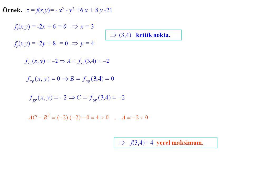 Örnek. z = f(x,y)= - x2 - y2 +6 x + 8 y -21