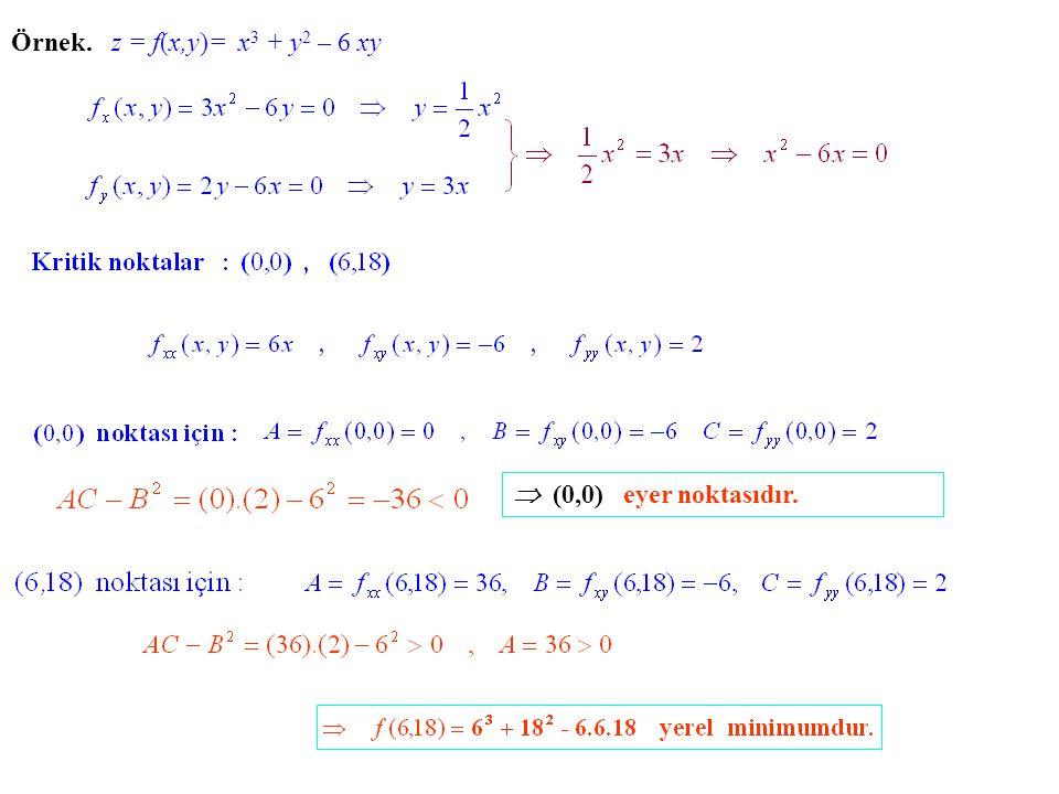 Örnek. z = f(x,y)= x3 + y2 – 6 xy  (0,0) eyer noktasıdır.