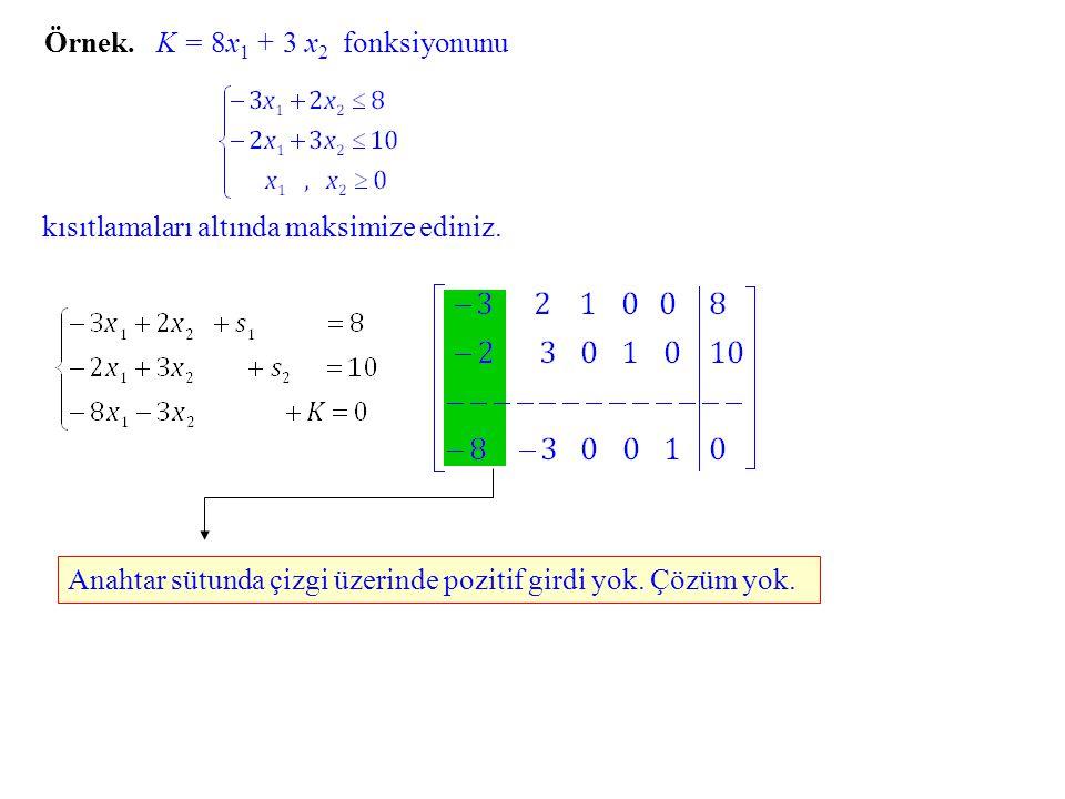 Örnek. K = 8x1 + 3 x2 fonksiyonunu