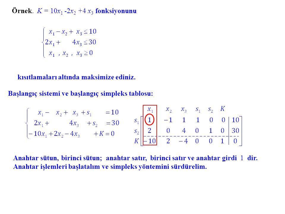 Örnek. K = 10x1 -2x2 +4 x3 fonksiyonunu
