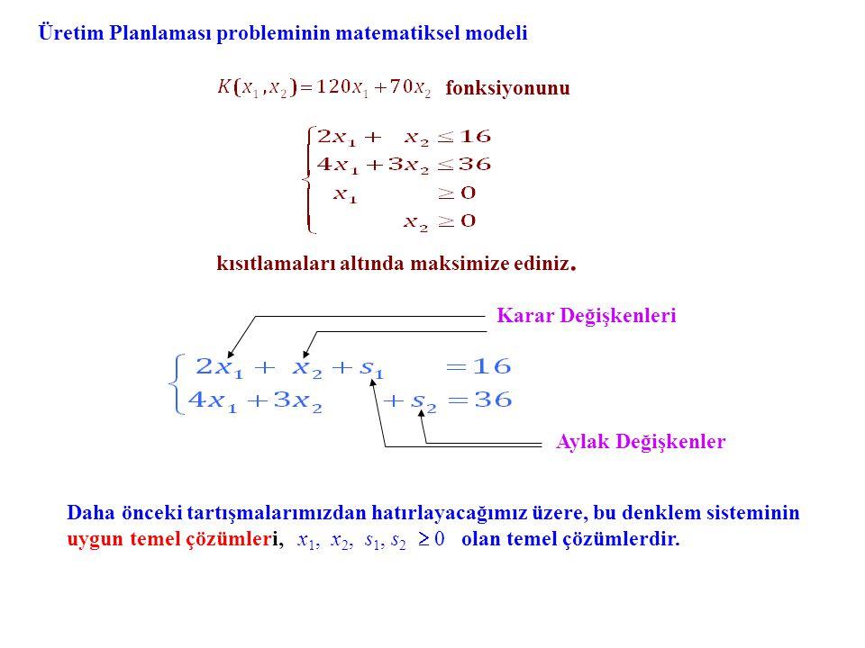 Üretim Planlaması probleminin matematiksel modeli