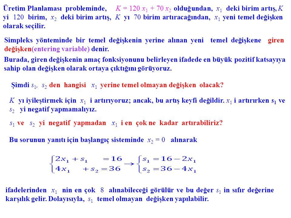 Üretim Planlaması probleminde, K = 120 x1 + 70 x2 olduğundan, x1 deki birim artış, K yi 120 birim, x2 deki birim artış, K yı 70 birim artıracağından, x1 yeni temel değişken olarak seçilir.
