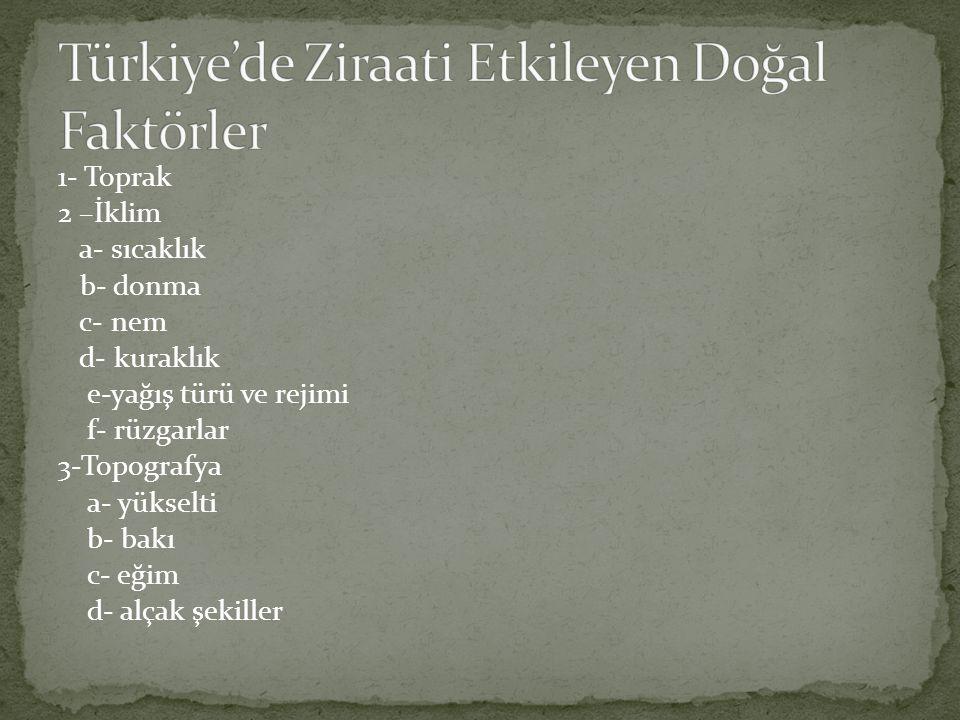 Türkiye'de Ziraati Etkileyen Doğal Faktörler